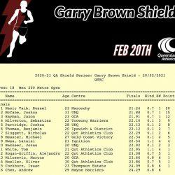 Garry-Brown-Shield-Feb-21